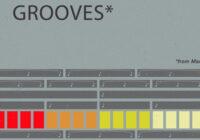Samples From Mars Grooves From Mars MULTIFORMAT