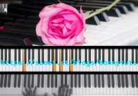 Udemy Piano by Ear Piano lessons for Piano & Keyboard TUTORIAL